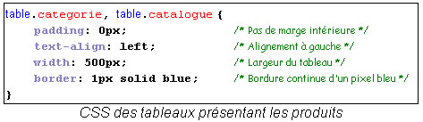 Exemple CSS
