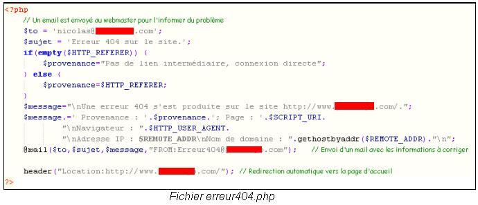 Mail erreur 404