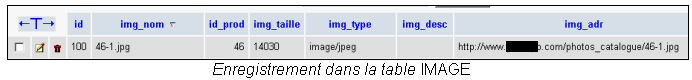 Adresse image MySQL